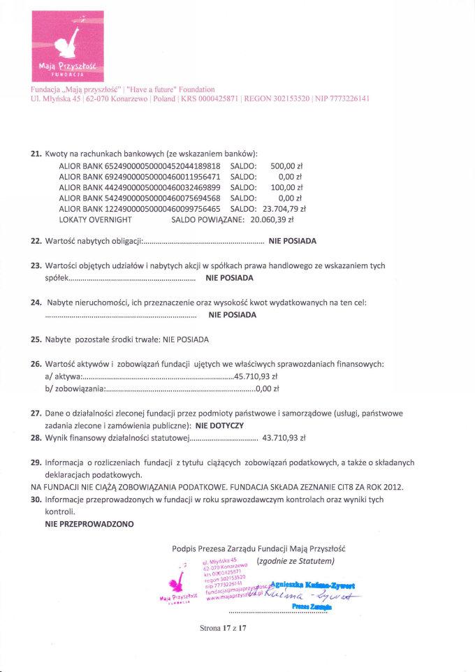 sprawozdanie merytoryczne_FMP_za 2012_17