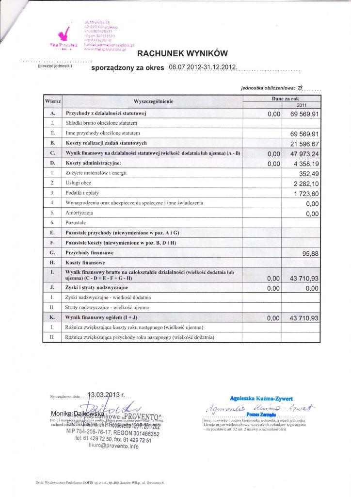 sprawozdanie-finansowe-FMP-2012_Page_8