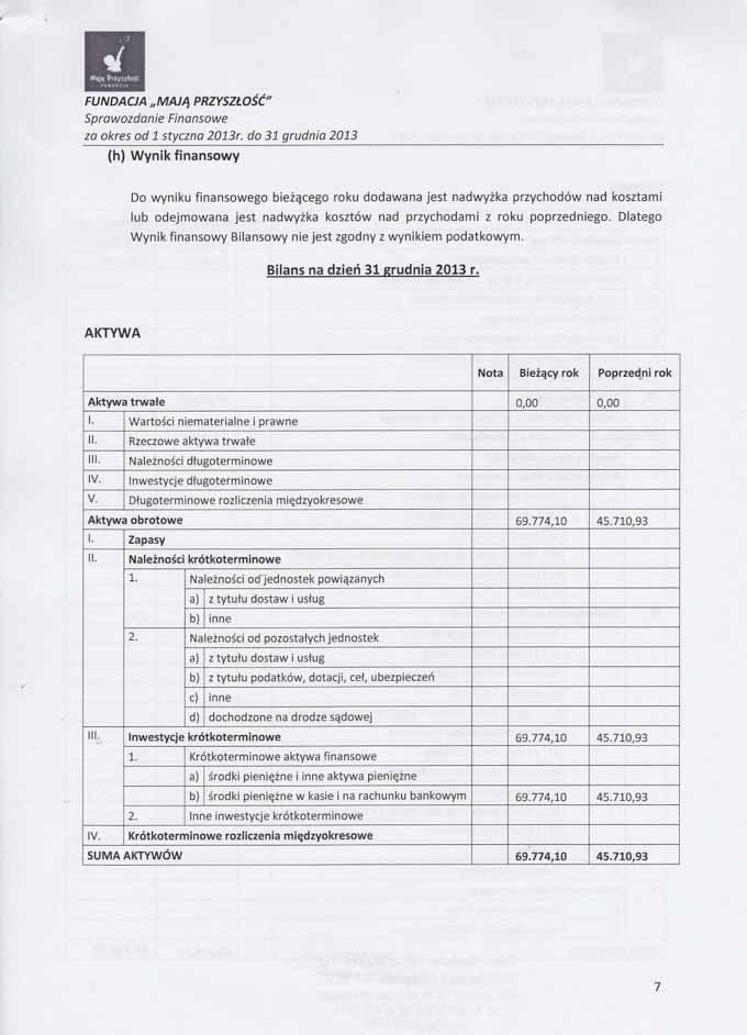 _FMP-sprawozdanie finansowe  za 2013r_Page_07