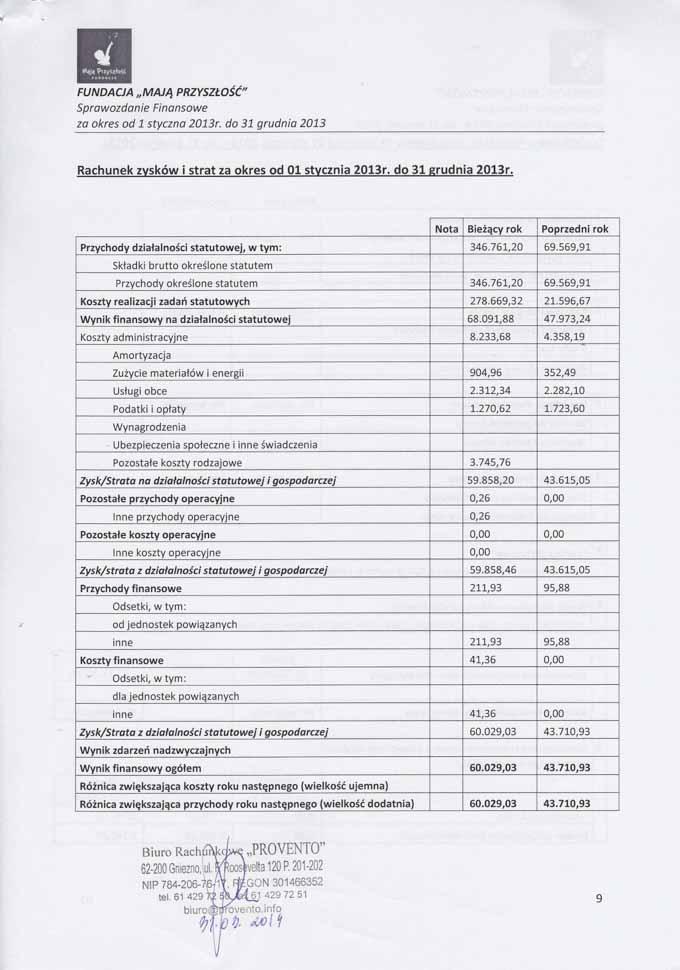 _FMP-sprawozdanie finansowe  za 2013r_Page_09