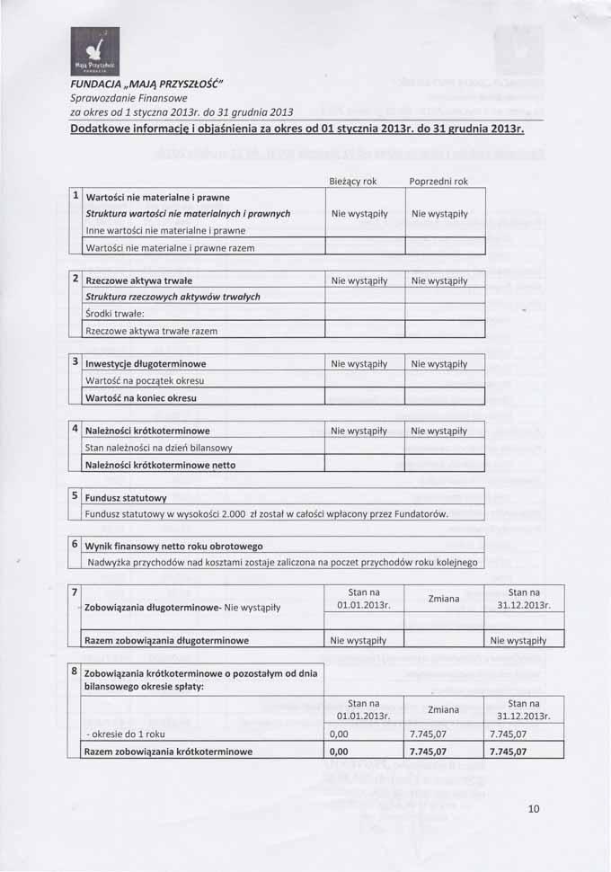 _FMP-sprawozdanie finansowe  za 2013r_Page_10